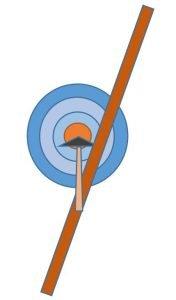Mittlere Distanz aus Sicht des Schütze - Sicher Zielen im LARP