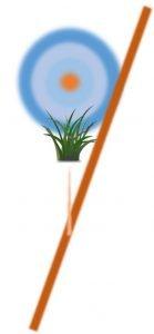 Point Of Aim - Zielpunkt Gras - Sicher Zielen im LARP